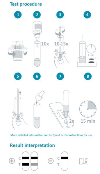 NADAL® COVID-19 Ag Test_postup